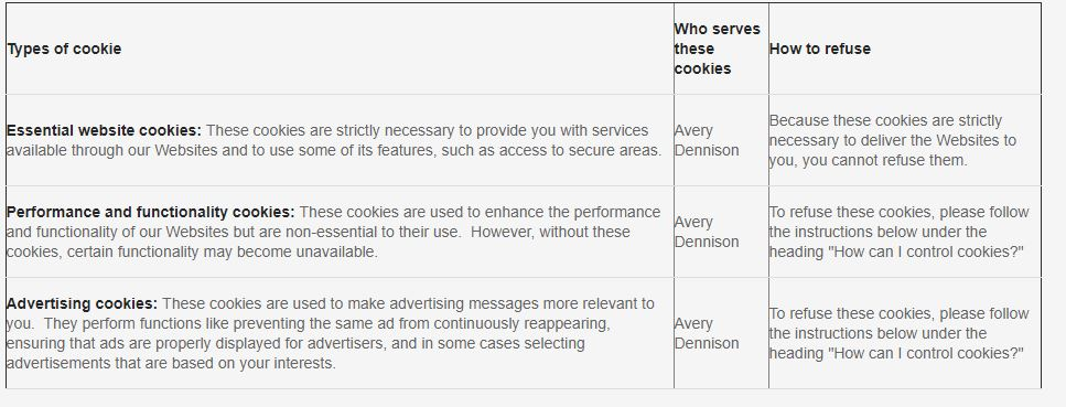 Cookie Policy — Avery Dennison NTP