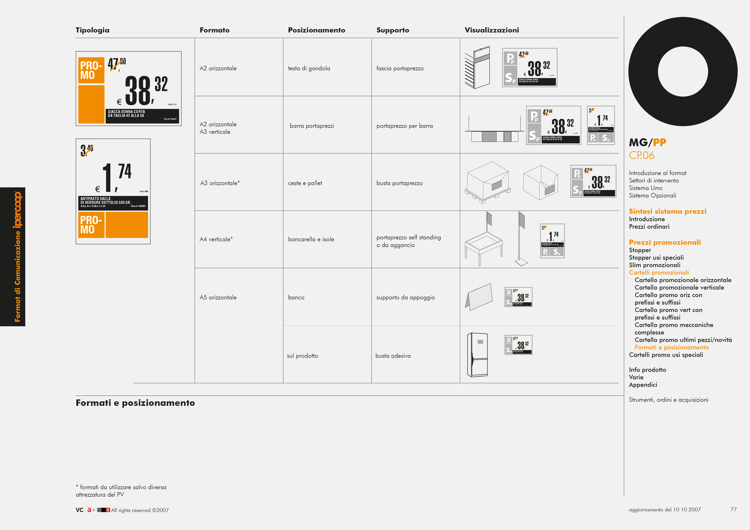 manuale-CONCEPT-14.jpg