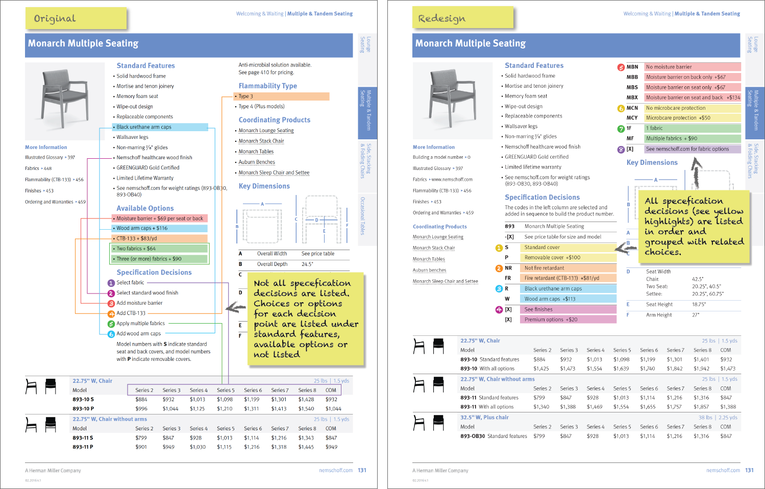 Before and After.  (left) Organization of information based on paper-supported sales process. (right) Organization of information for a more standardized computer-supported sales process.