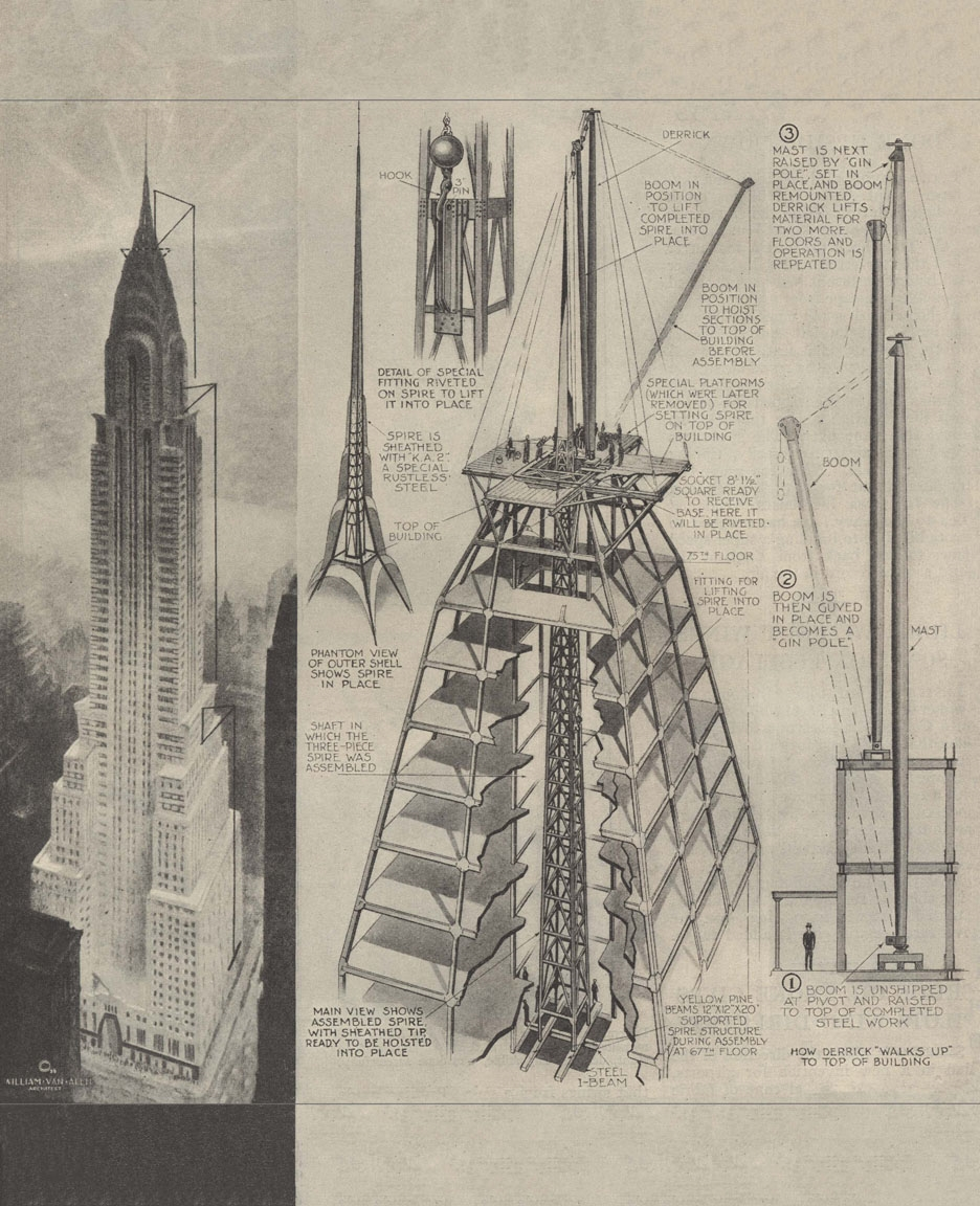 Diagram of the Chrysler Building Spire assemblage. Popular Science Monthly, August 1930