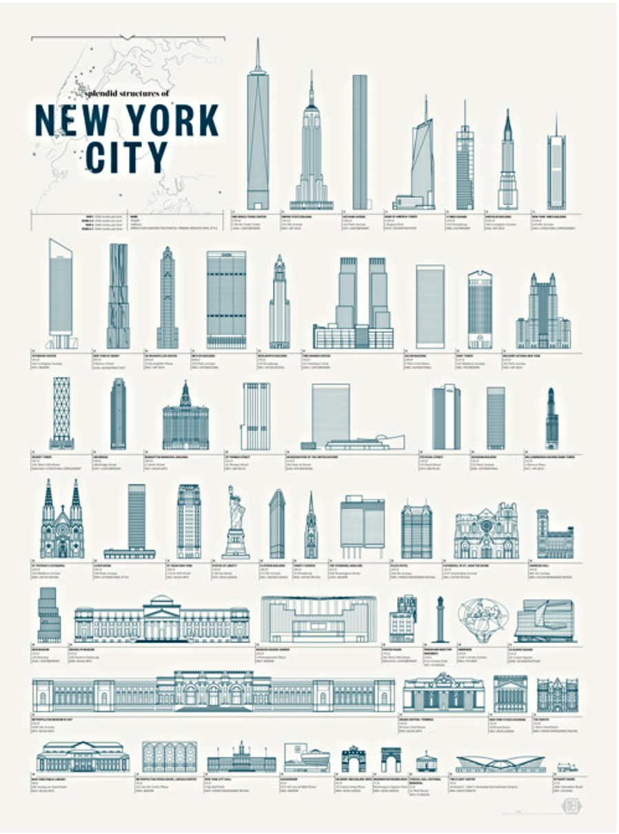"""""""Splendid Structures of New York City"""" by  Pop Chart Lab"""