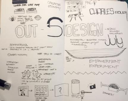 Sketchbook notes on Charles Adler lecture