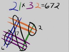 Japanese multiplication tricks.