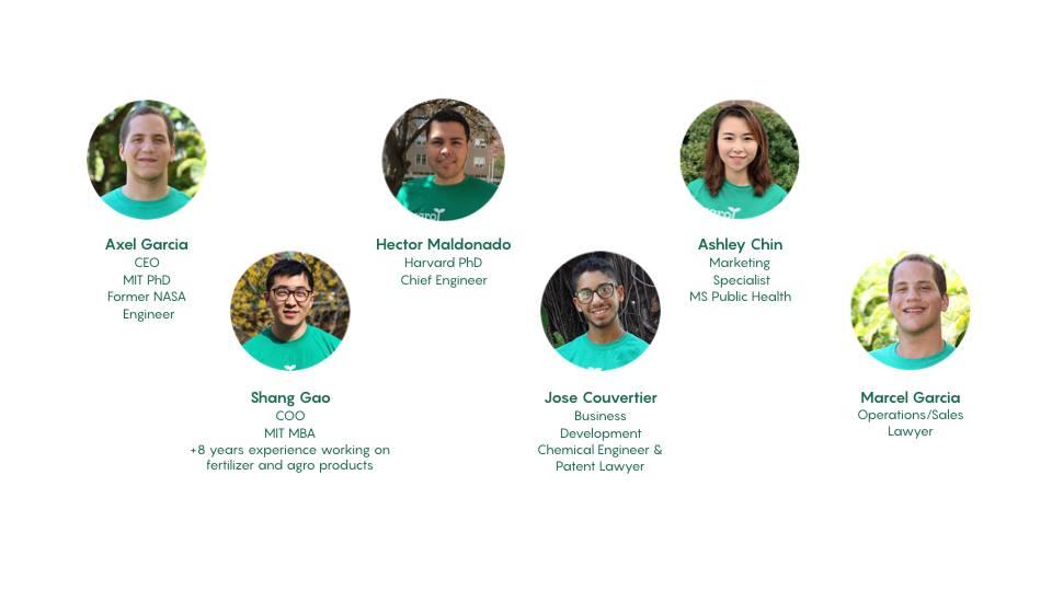 Agrobeads team.jpg
