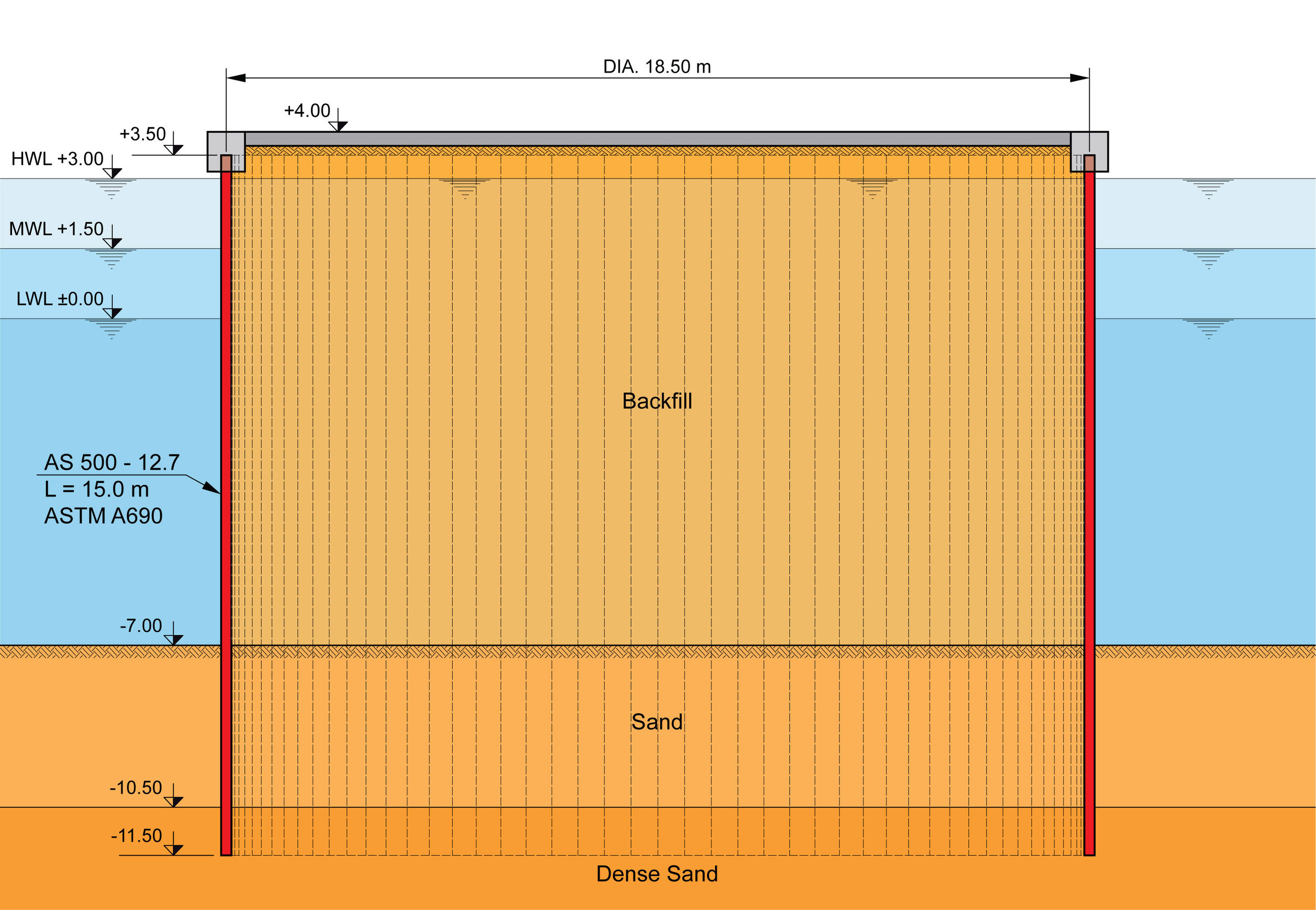 sheet piles.jpg