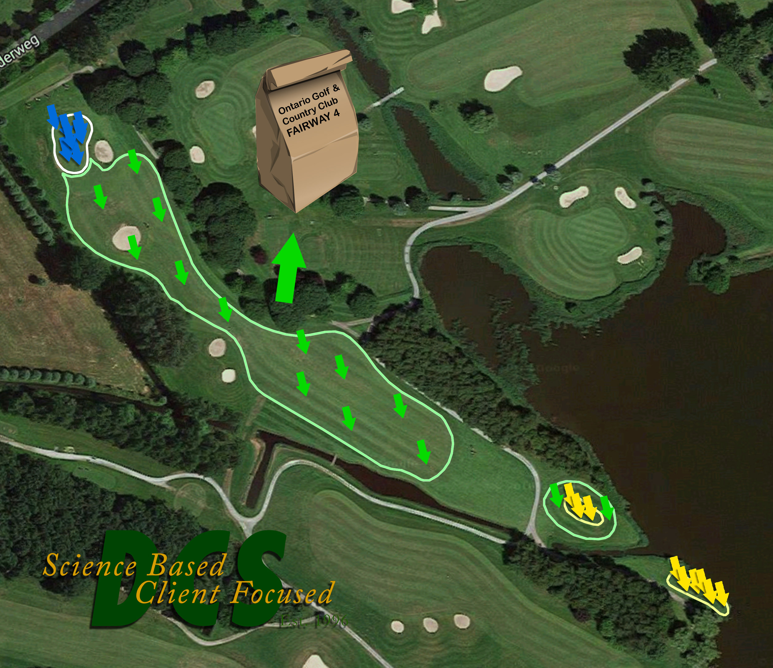 Golf courses are usually sampled by feature area.