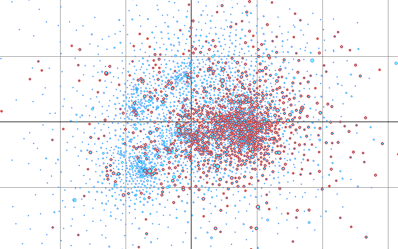 highlighted-clusters.png