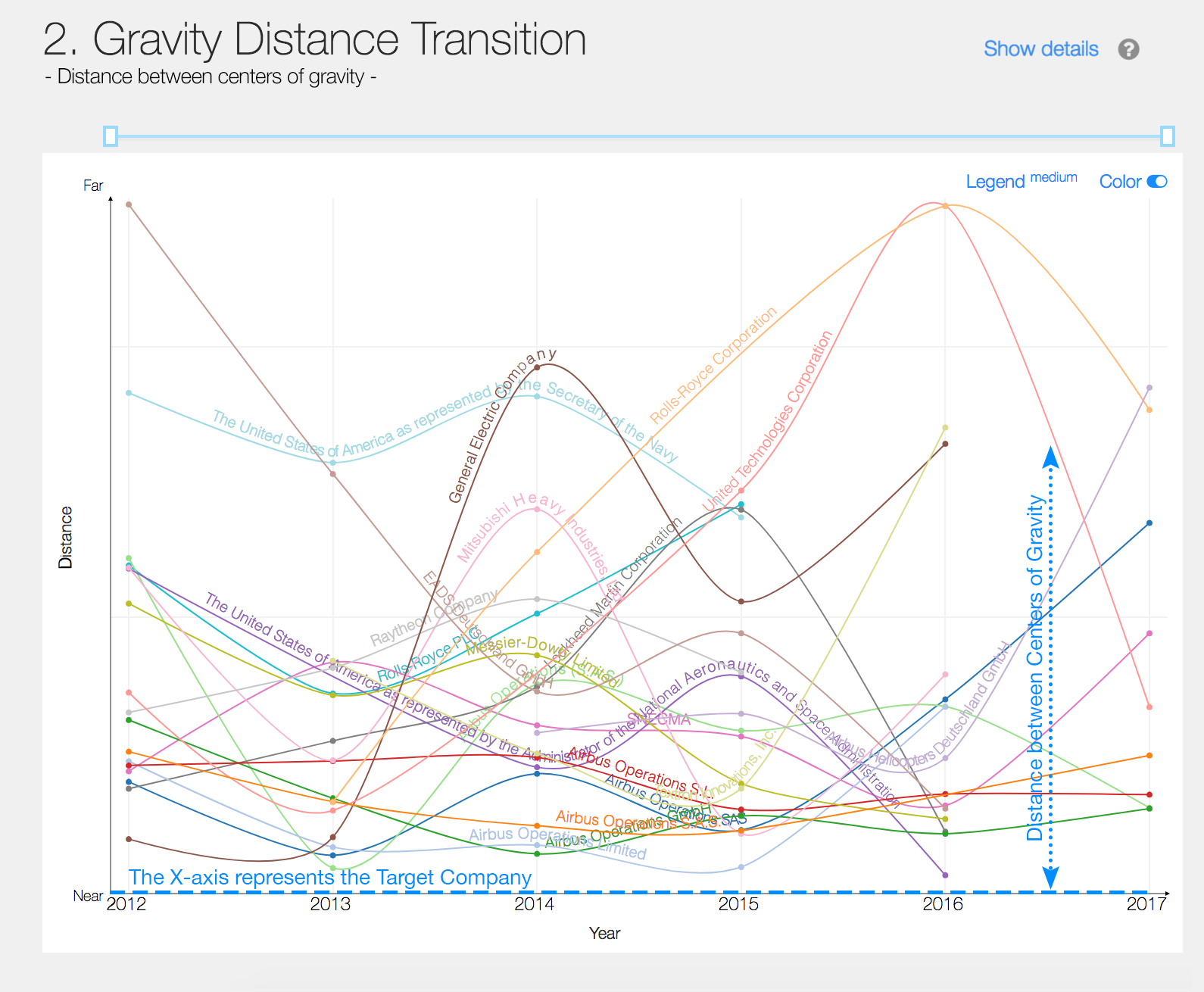 Gravity Distance.png