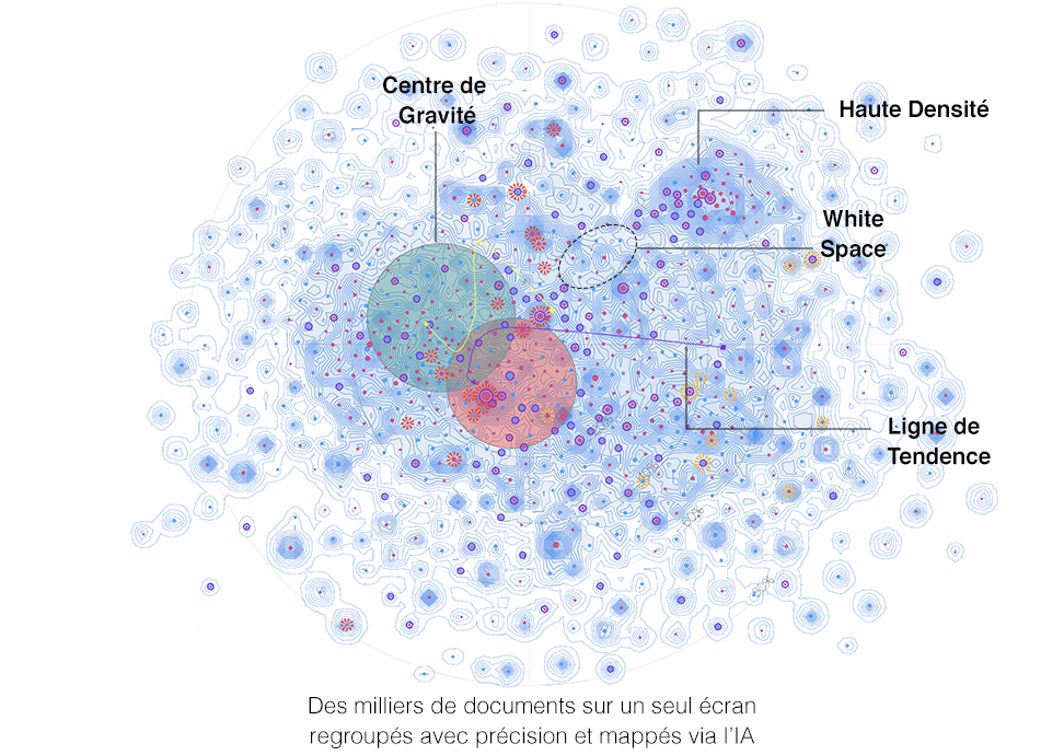 Pionniers en Analyses Prédictives, analyses de tendances de PI et R&D, et visualisation de Big Data - Notre Tableau de Bord d'analyses prédictives hautement visualisé fournit une vision cohérente de la vaste masse d'information en perpetuelle croissance.