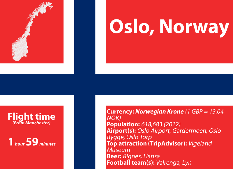 A fact file on Oslo, Norway. Image credit: SA 2.0/Wikimedia Commons
