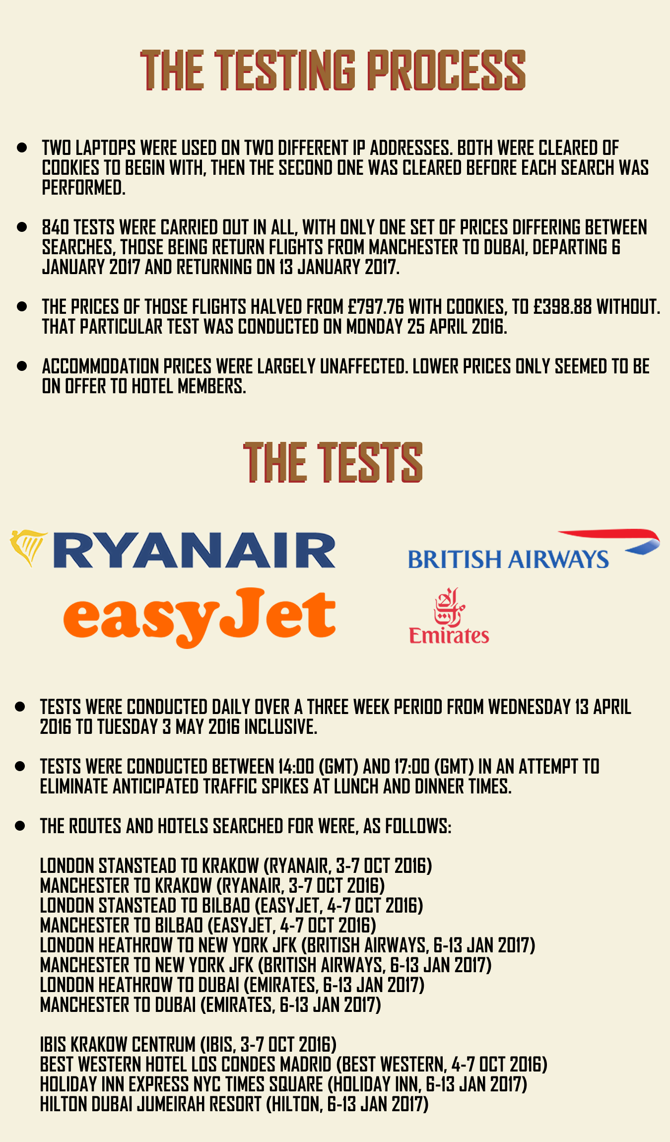 Internet-Cookies-Travel-Booking-Test
