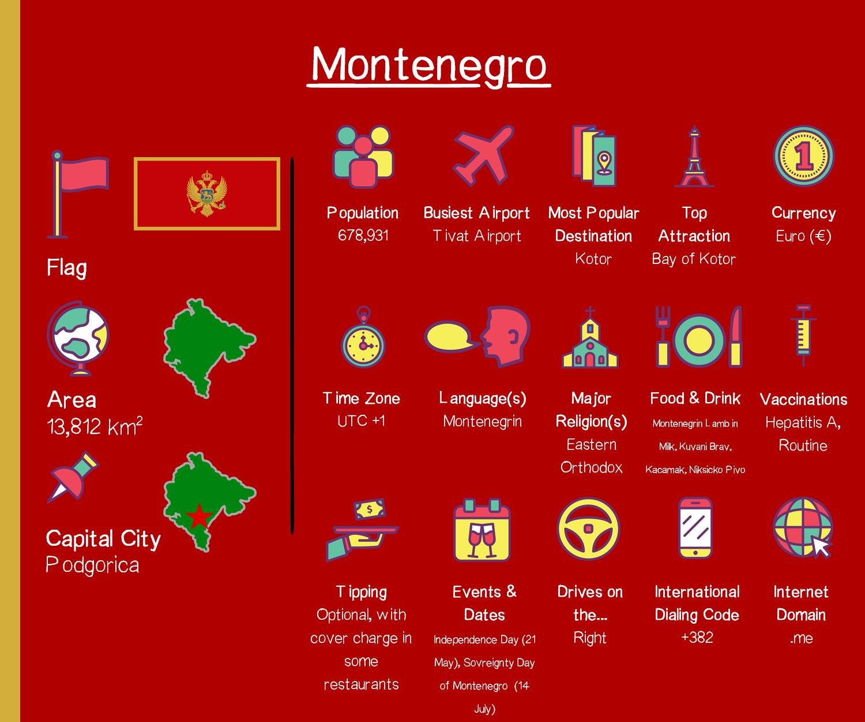 Montenegro TT.png