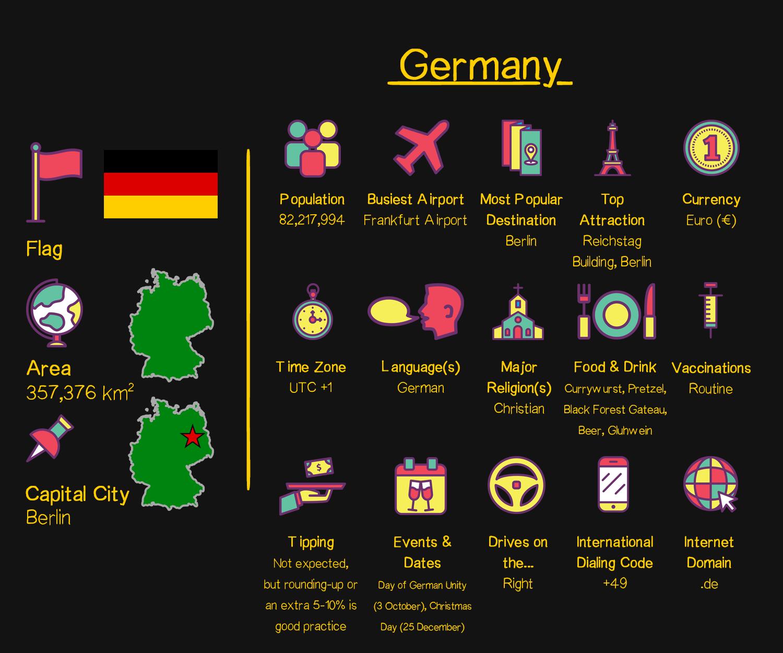Germany TT.png