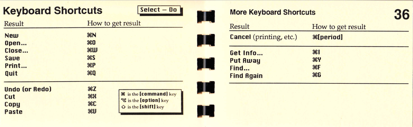 36 Keyboard Shortcuts.jpg