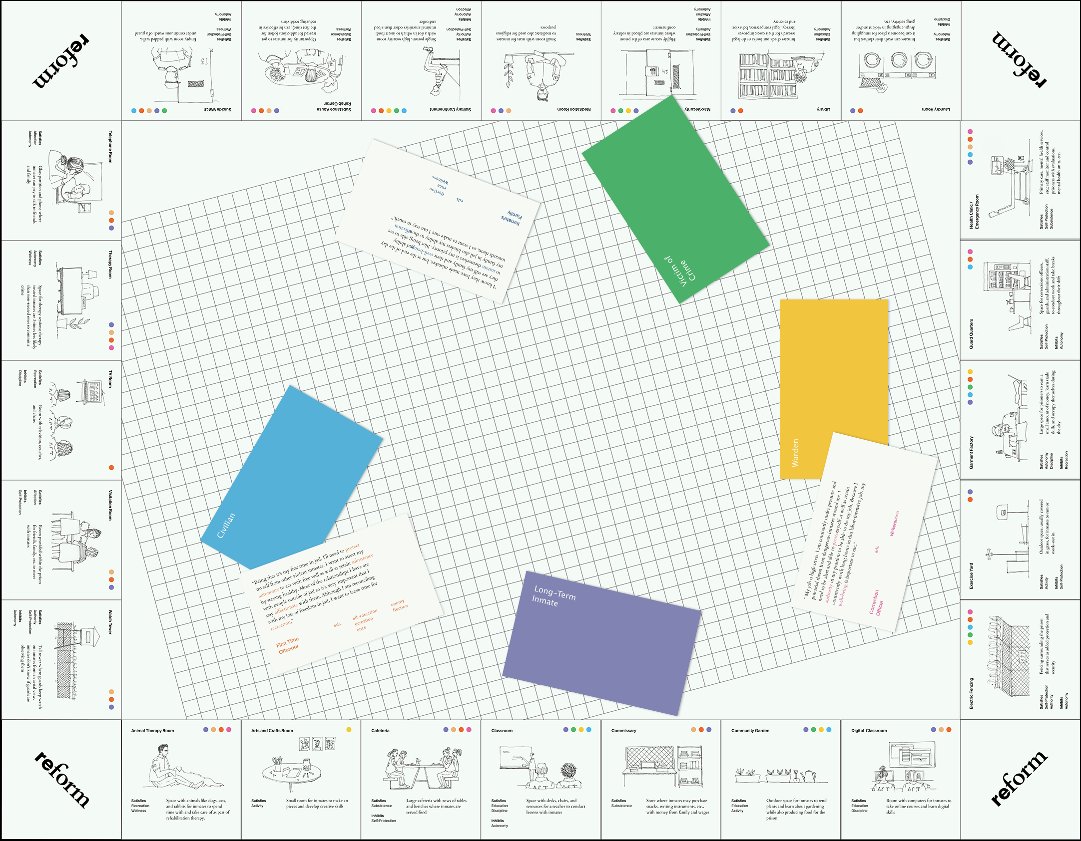 The final Gameboard and character cards