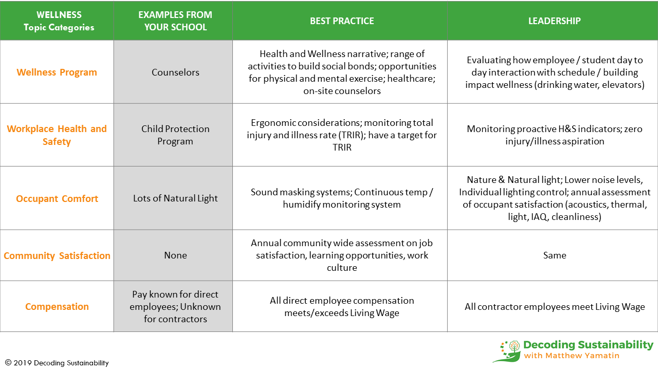 Sustainability Roadmap Benchmark Example Slide.png
