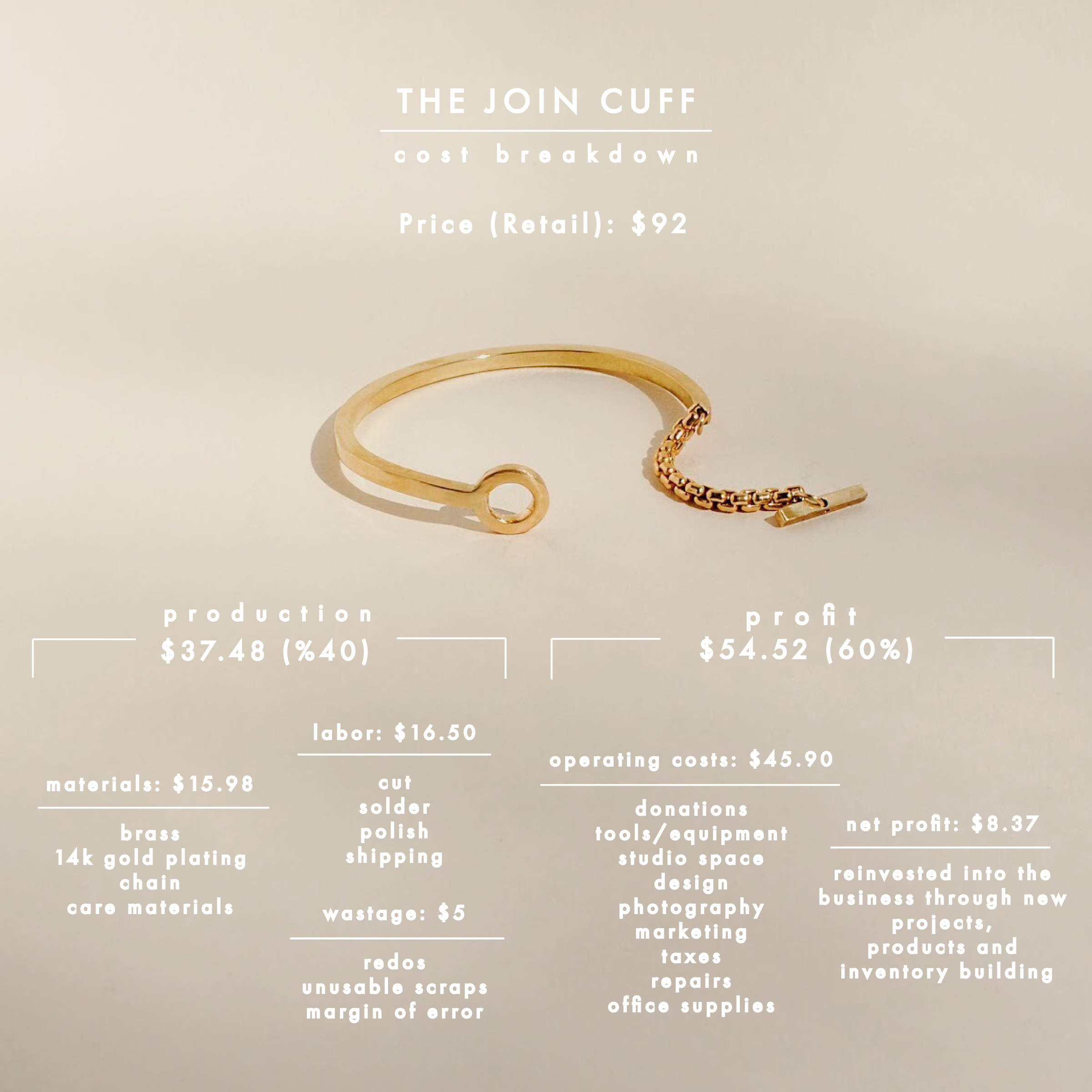 apse_bracelet_price_breakdown