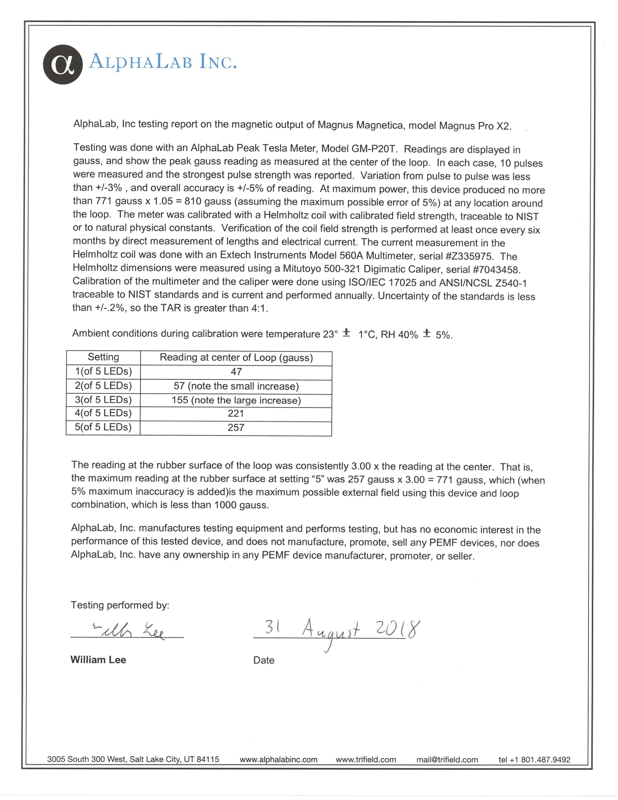 Magnus Pro X2 / AlphaLab Gauss Output Certification Report