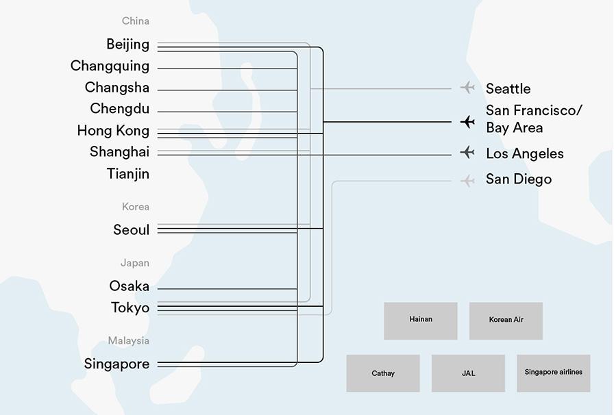 partner_route map infographic 5.jpg