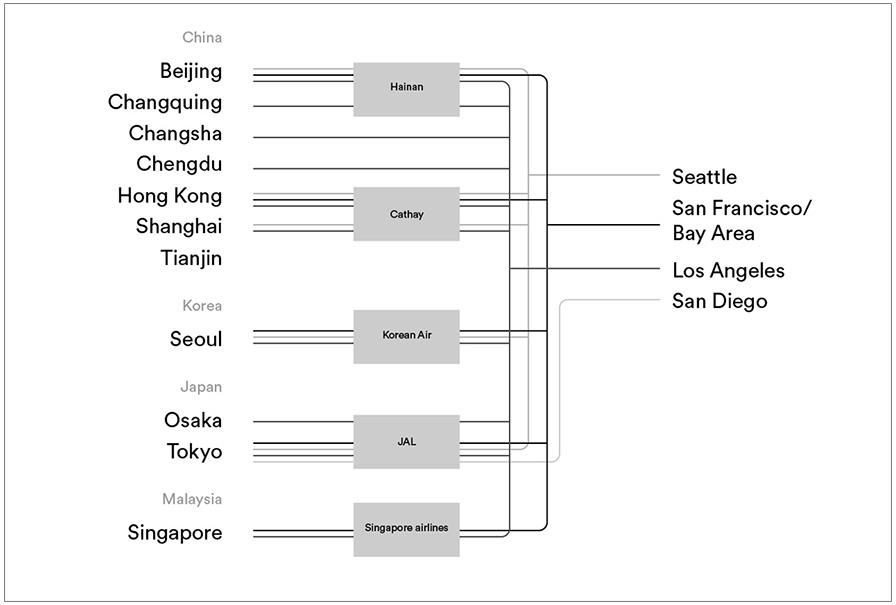 partner_route map infographic 2.jpg