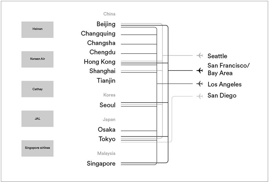 partner_route map infographic 1.jpg