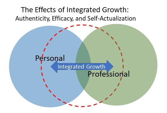 Integrated Growth.jpg