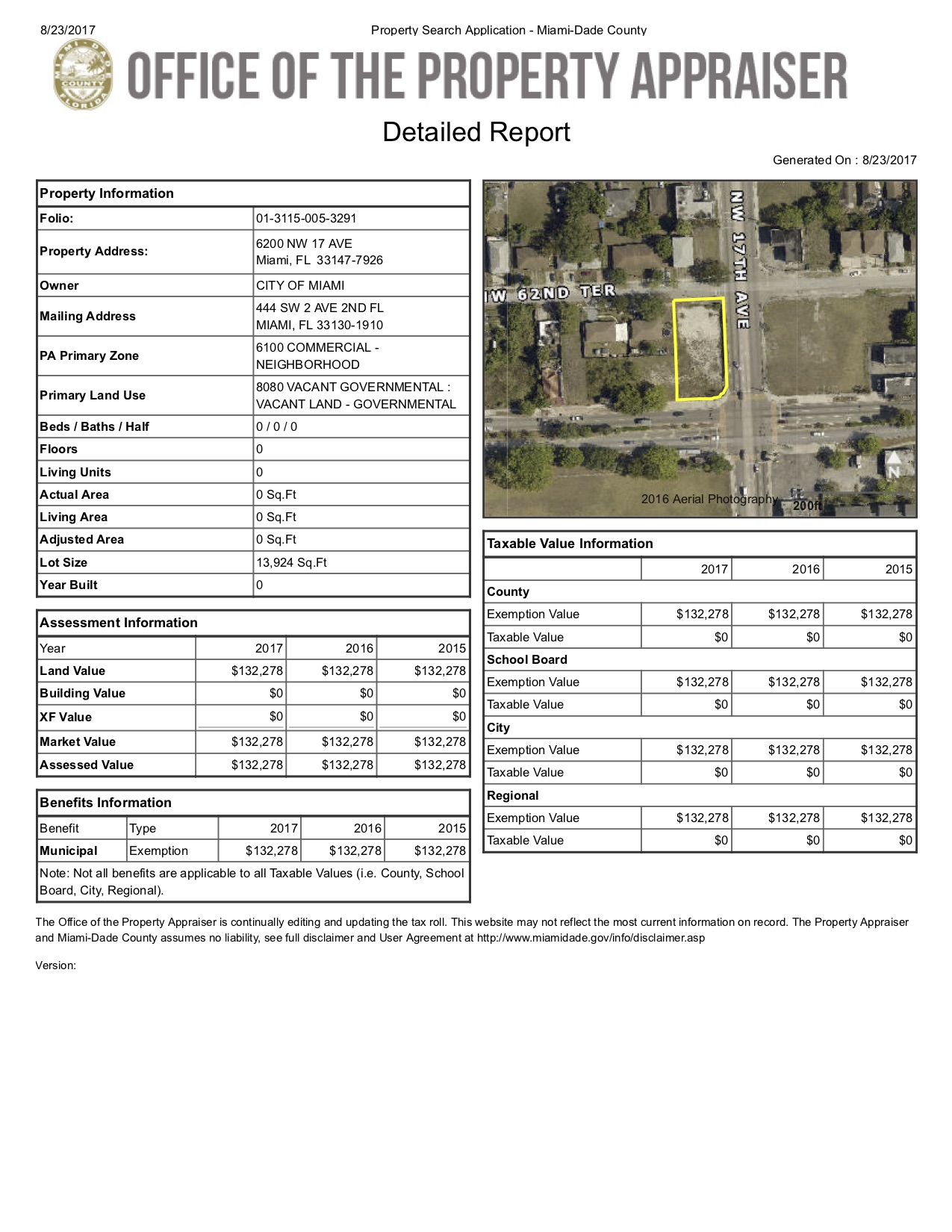 Property Summary - 6200 NW 17 Ave.jpg