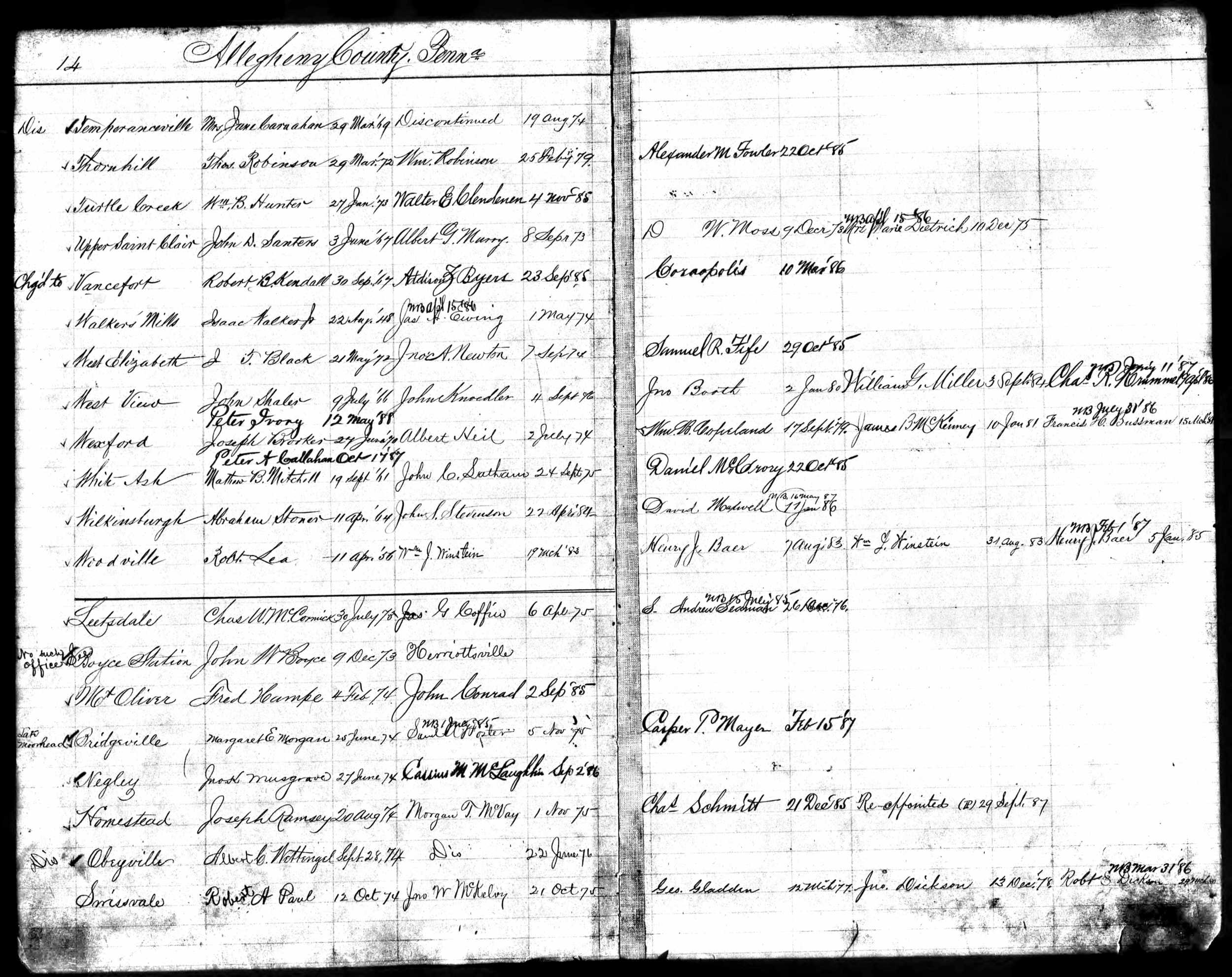 1867-1886 Vancefort Postmasters, Appointments of U. S. Postmasters, 1832-1971