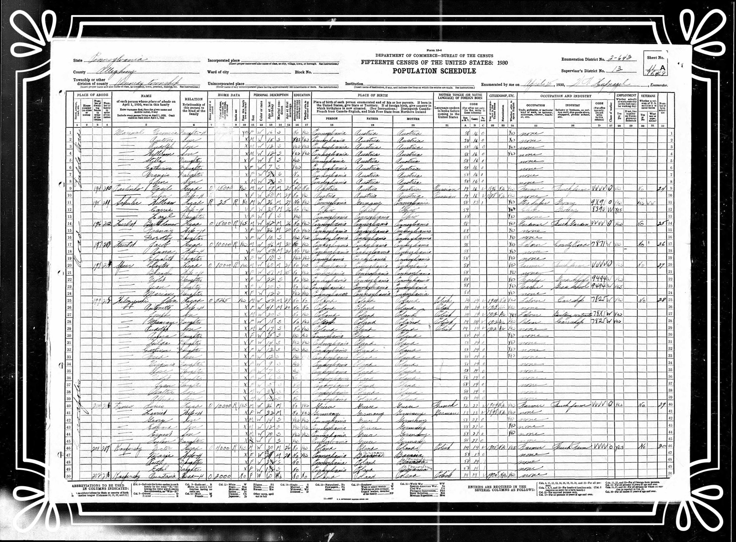 """1930 U.S. Census - Dines Family listed on """"Coraopolis Road"""" - third family from the bottom."""