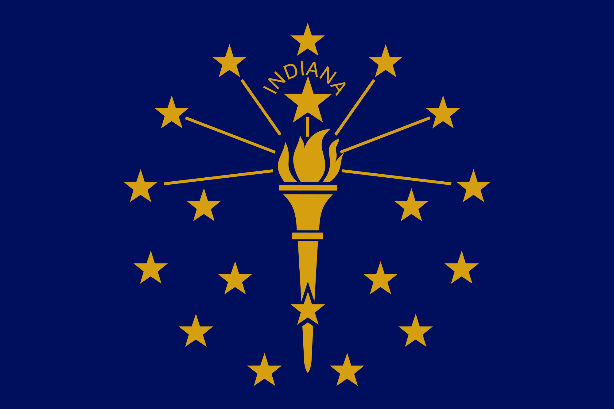 - INDIANA DRONE REGISTRATION