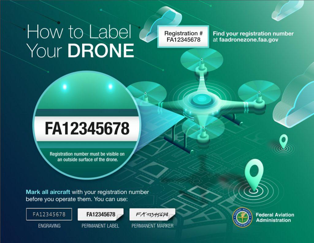 FAARegistrationNumberPlacement-1024x792.jpg