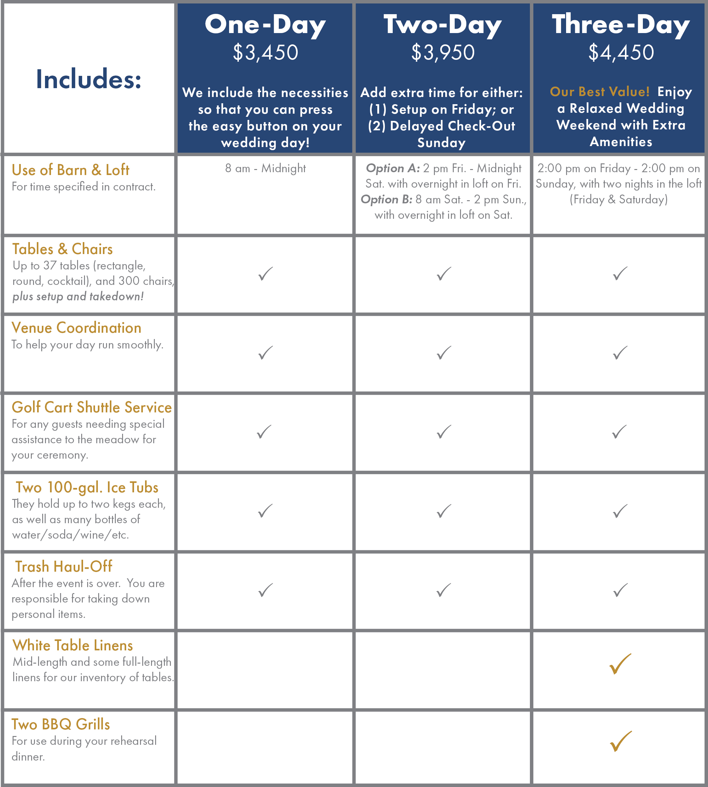 Chart of Package Options 2020.jpg