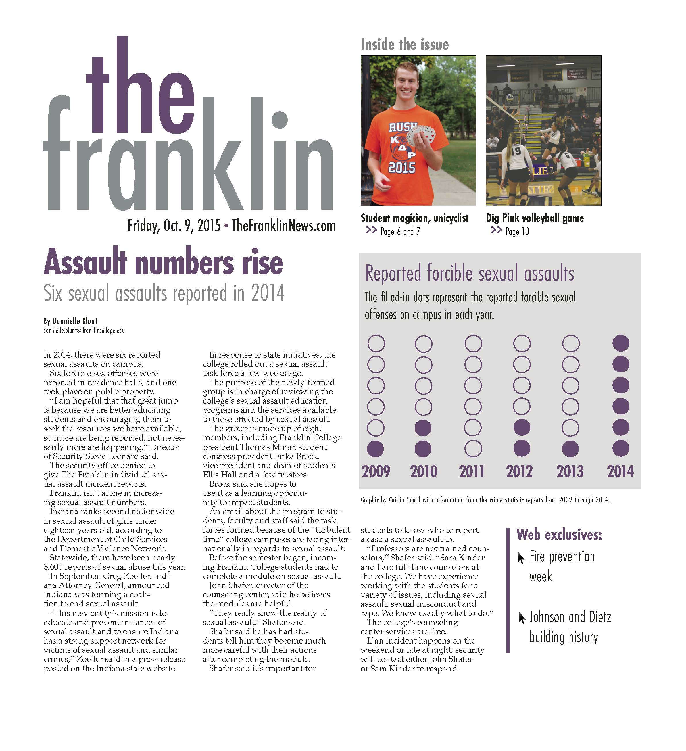 The Franklin - Pre-Redesign