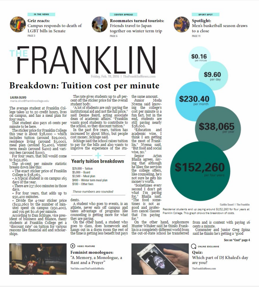The Franklin Front Page