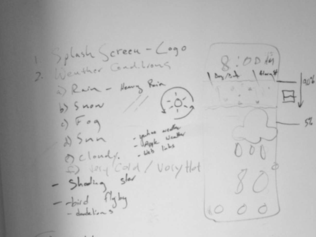weather_whiteboard_2.png