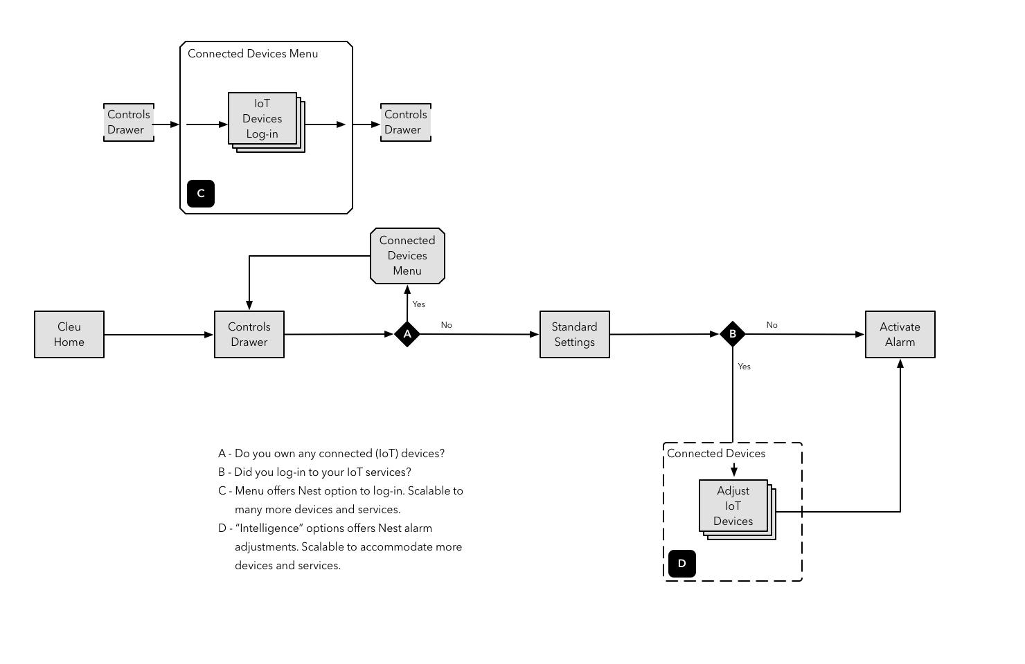 process_flow.png