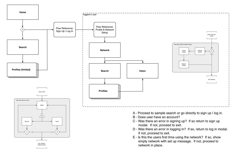 process_flow.jpg