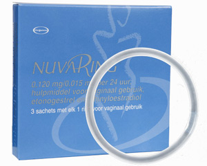 - NuvaRing Adverse Affects