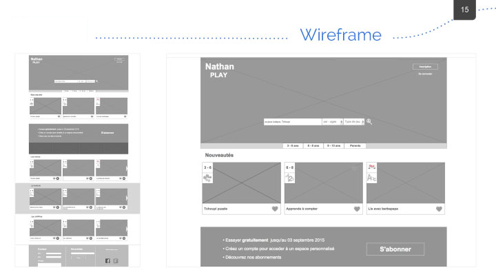 Les wireframes