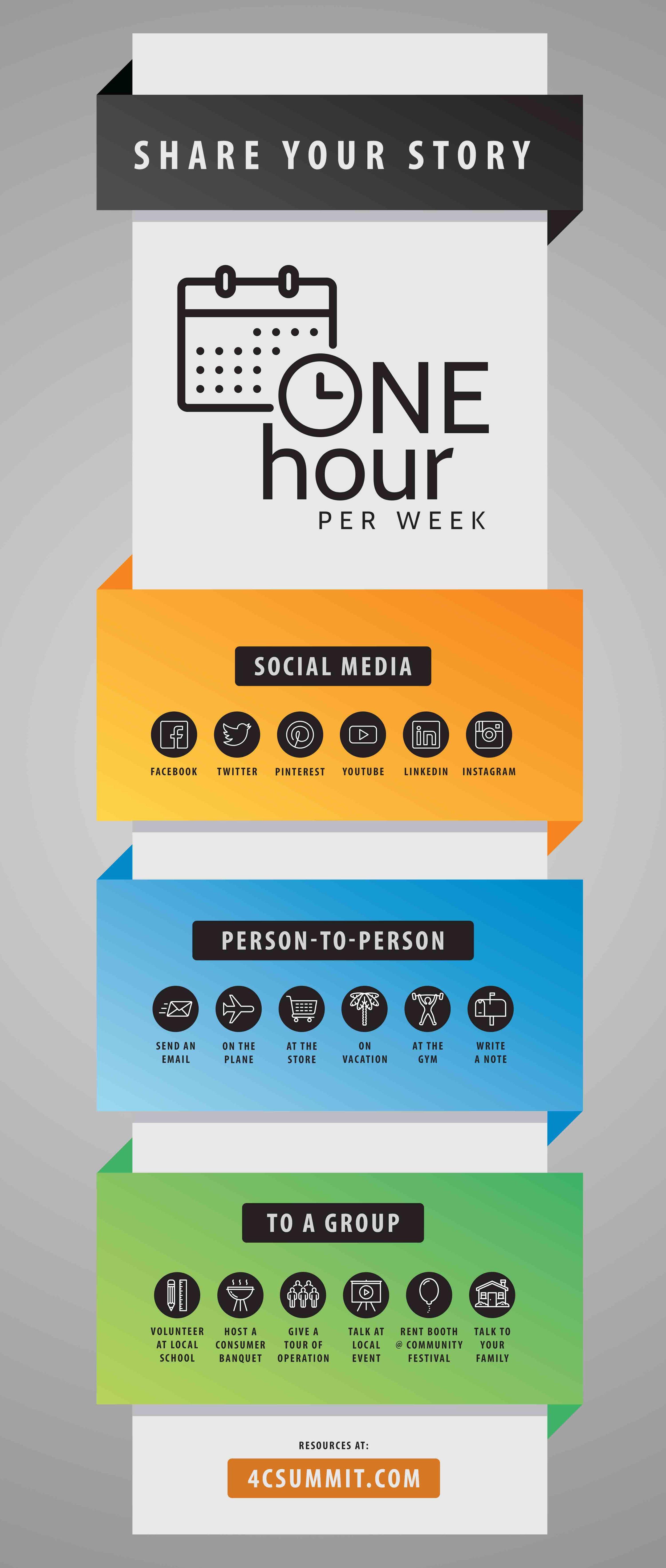 One Hour Per Week by Erin Ehnle