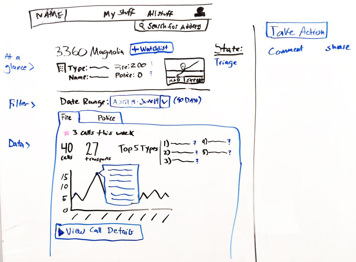 AddressIQ-whiteboardsketch.jpg