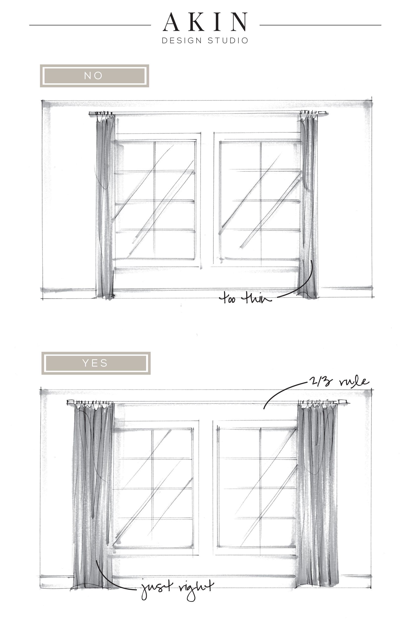 How to hang drapery panels | Akin Design Studio Blog