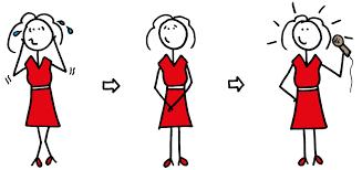 Breezing to professional presentation skills