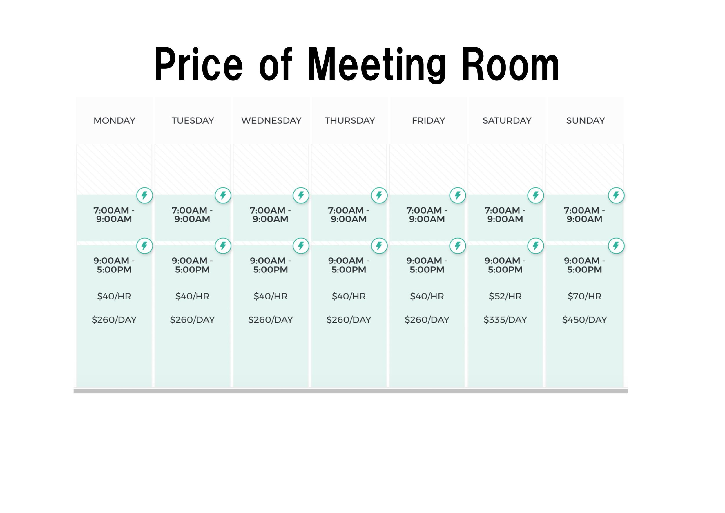 Meeting room Price
