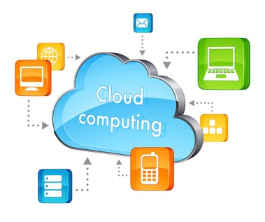 Demonstration of all the way to access cloud-based software