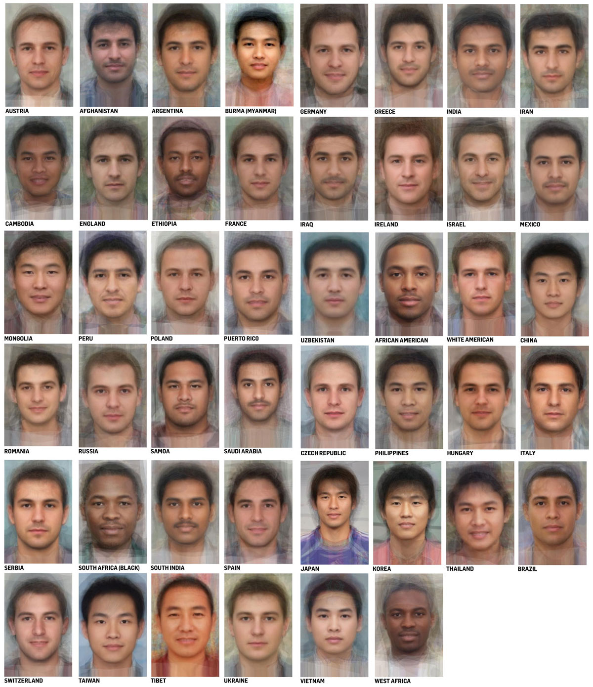 DNA Average Faces of the World
