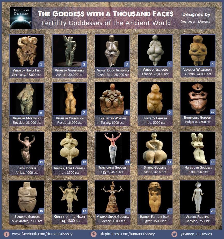 Fertility Goddesses.jpg