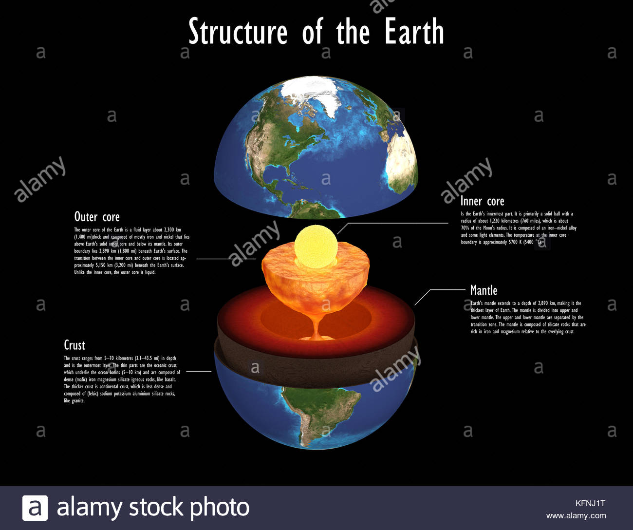 Earth =Atmos Bios Geo Hydro =Sphere.jpg