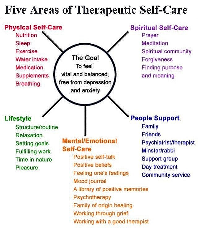 Self Care Month