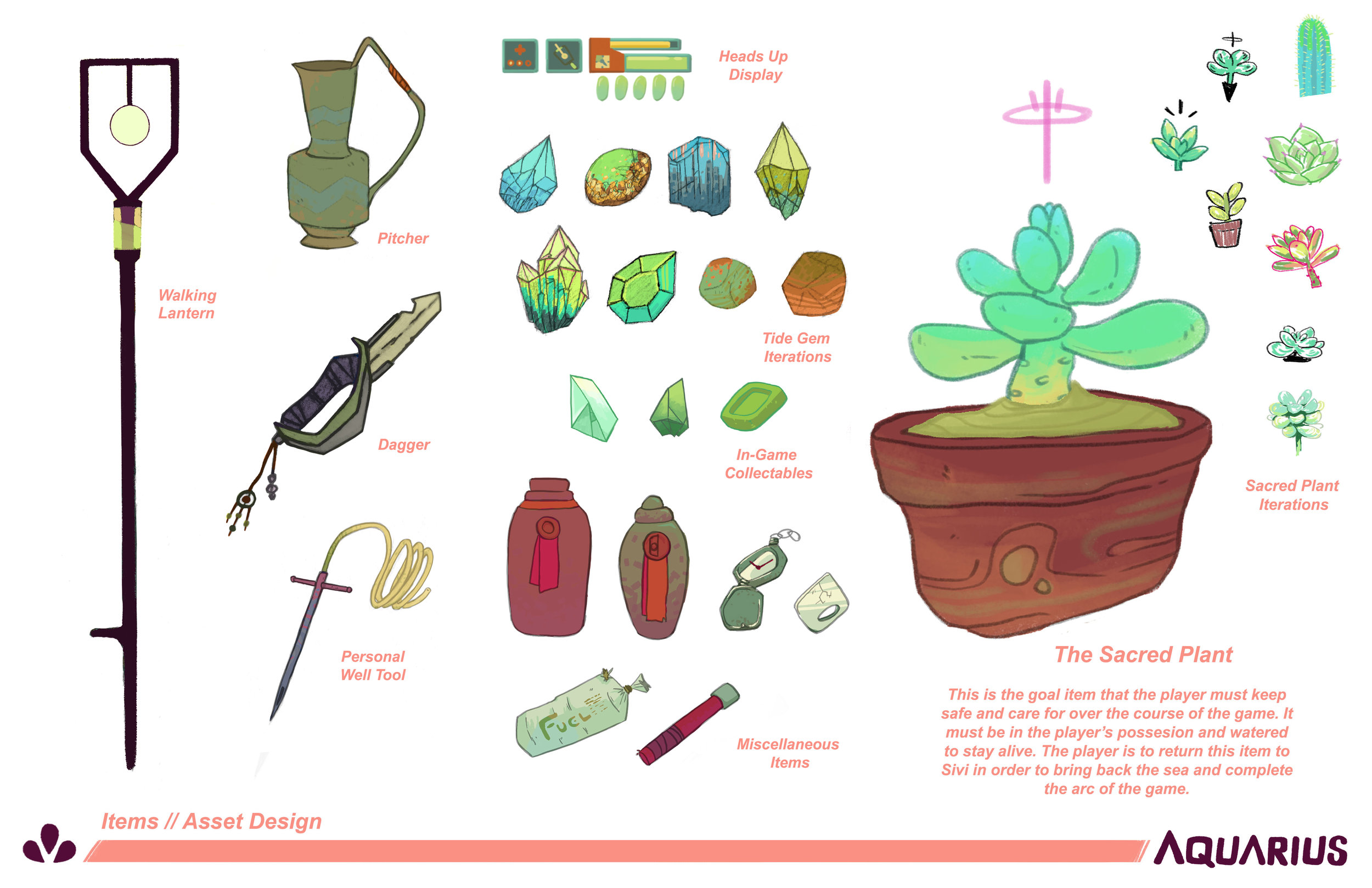 Final5 Items.jpg